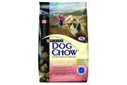 Purina Dog Chow Adult Sensitive Salmon&Rice